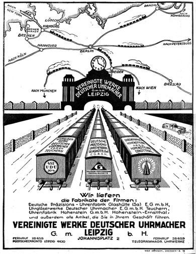 Die erste Werbung in der Fachpresse vom 03. August 1923