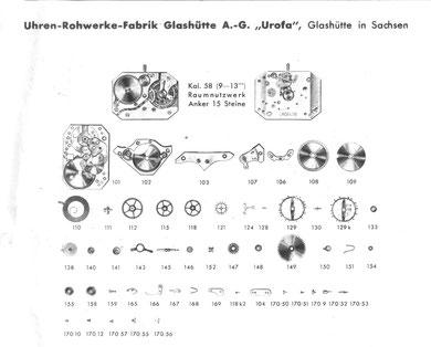 Werkteileübersicht Urofa Kal. 58