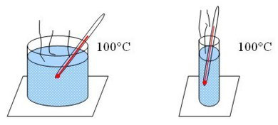 Igual temperatura, distinta cantidad de calor