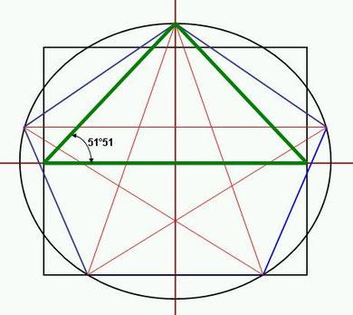 Cheopspyramide Geometrieanalyse