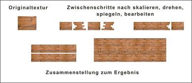 schematischer Bau von Wand- und Bodenbelägen