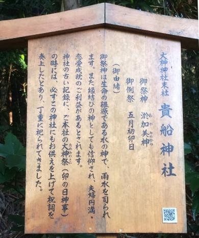 貴船神社(筆者撮影)