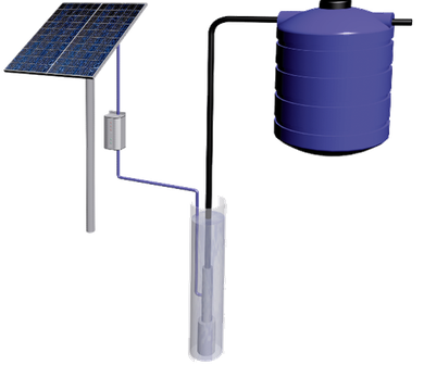 Direct driven submersible solar pump