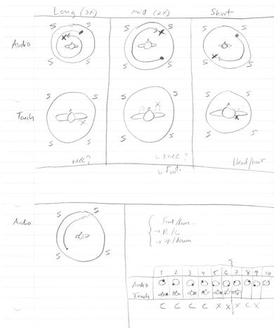 Klangkörper