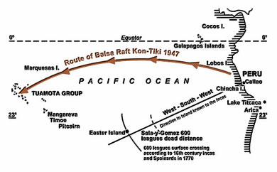 Rotta del Kon-Tiki