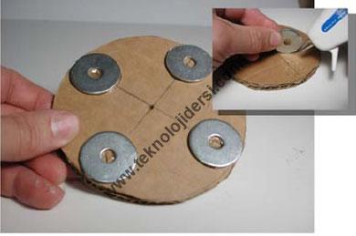Rotor kısmının yapılması
