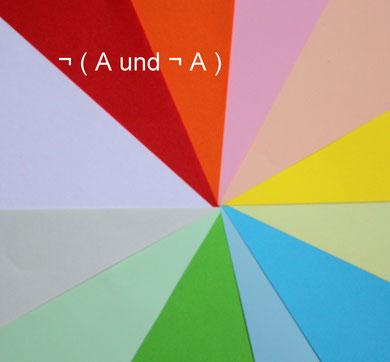 Philosophische Logik: Coverbild: Grundgesetze und Methoden der Logik
