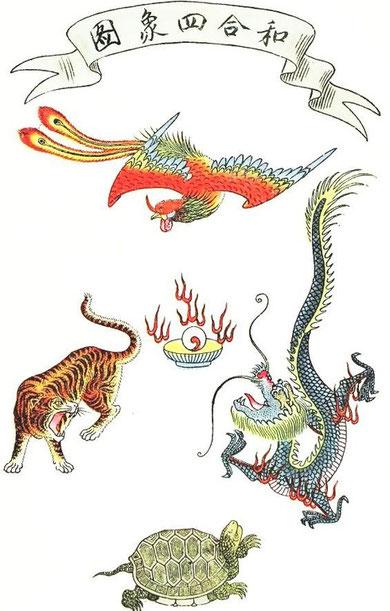 Symboles des cinq éléments constitutifs de la pilule d'immortalité.