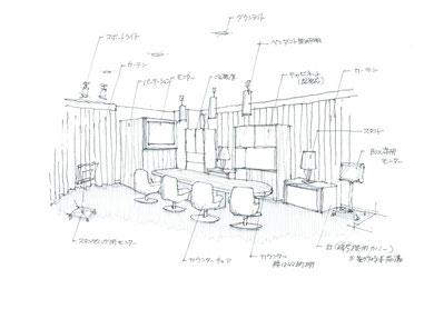 施設内多目的室