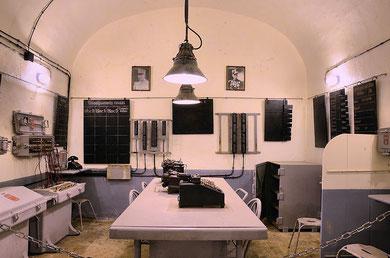 Telefonzentrale