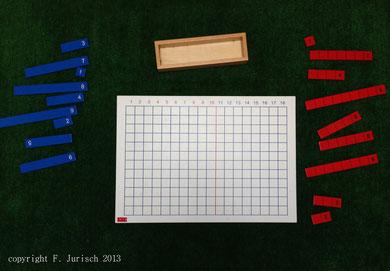 grundaufgaben in der montessorip dagogik vom schlangenspiel bis zu dem multiplikationskasten. Black Bedroom Furniture Sets. Home Design Ideas