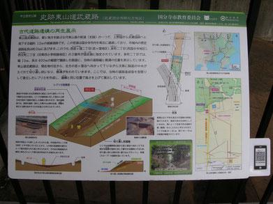 東山道武蔵路(案内板)