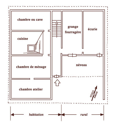 Schematic plan of a farm house