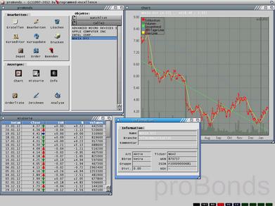 Der Screenshot zeigt die Anwendung mit geöffnetem Chartfenster, der Kurshistorie sowie dem Infofenster für das selektierte Wertpapier.