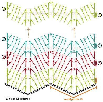 Tutorial: manta o cobija en zigzag con trenzas en dos direcciones