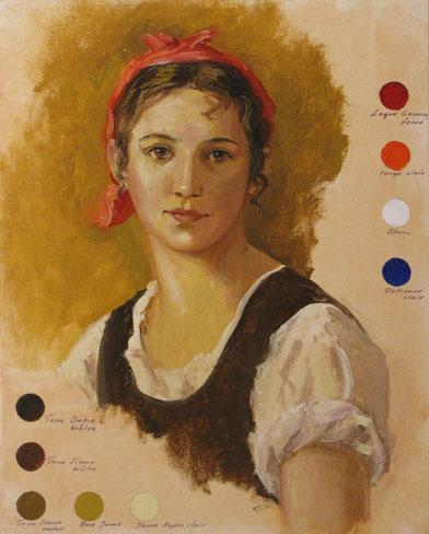 Les couleurs qui sont à la base pour peindre le portrait, ici en esquisse. Laque de Garance foncé, Rouge clair, blanc, outremer clair, terre d'ombre brulée, terre de sienne brulée, terre de sienne naturelle, ocre jaune et jaune de Naples clair.