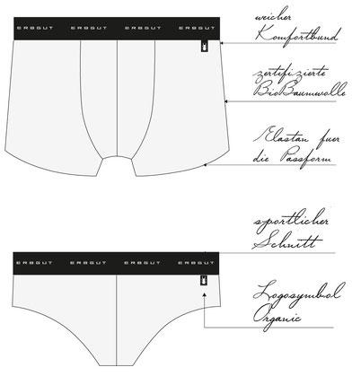 Erbgut Boxershorts, Erbgut Trunkshorts, Erbgut Panties, Erbgut Unterhosen Hipster Style