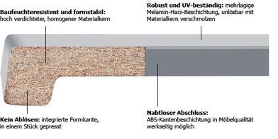 http://werzalit.com/de/fensterbaenke.html