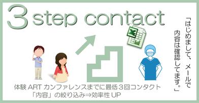 初回ART面接までの3STEP CONTACTの安心感