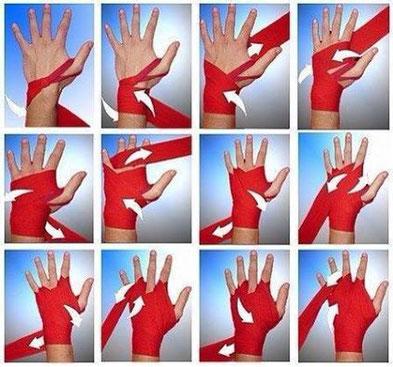 Protection sous gants