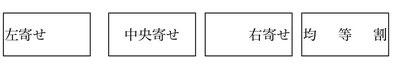 【テキストの整列】