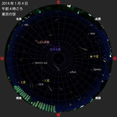 明日の午前4時ころの東京の空だよ。流星がいっぱでしょう♪