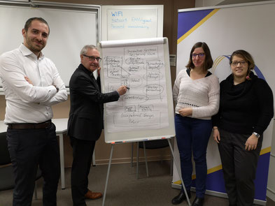 l.t.r.: Michele´ Calabro; Prof. Dr. Dr. Wilfried von Eiff; Kristien Arts, PhD; Federica Magheri