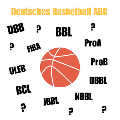 Deutschland Basketball ABC