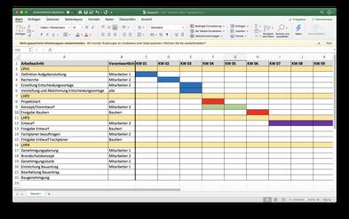 Aus Excel ein Merlin Project Dokument machen Teil 2