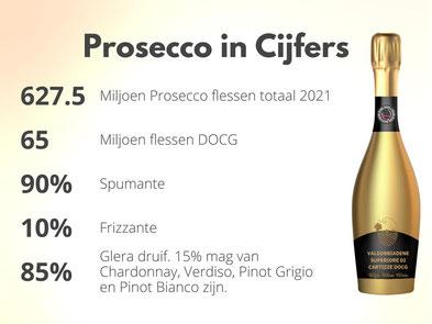 Mousserende Wijnweetjes Prosecco