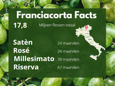 Mousserende Wijn Franciacorta Facts