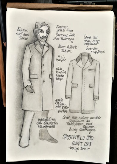 Mantelformen, Mantel Lexikon: Zeichnung eines Chesterfiled bzw Covert Coats mit Beschriftung der Details