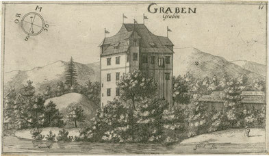 Castle Graben, Rudolfswerth