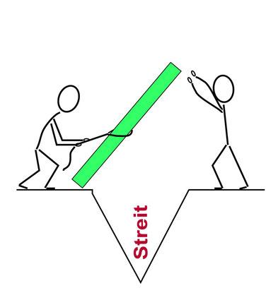 Zeichnung zweier Menschen, die über einen Abgrund (=Streit) eine Brücke bauen