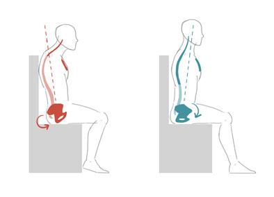 Dynamisches Sitzen richtig lernen