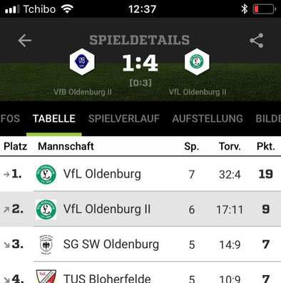 Bild: Screenshot Fussball.de