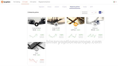 Come fare trading con IQ Option materie prime