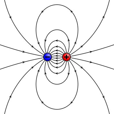 Zeichnung eines Elektrischen Felds zwischen positiv und negativ geladenem Teilchen