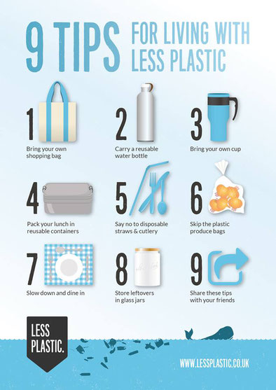 Overview how to use less plastic