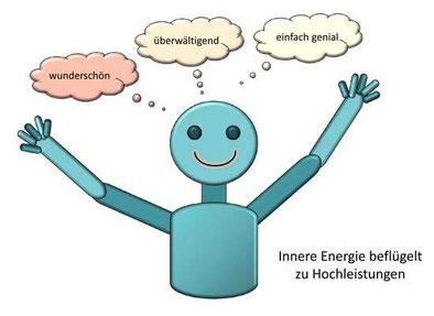 Innere Energie beflügelt zu Hochleistungen