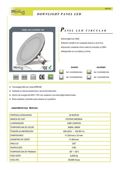 Downlight panel led