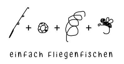 Grafik: Hilfreich & Edel // Designstudio und Ideenschmiede