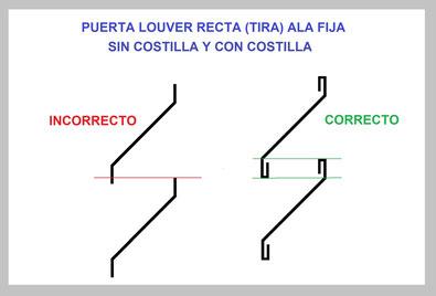 PUERTA LOUVER TIRA RECTA INSTALACIÓN CORRECTA E INCORRECTA