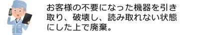 島根県松江市 パソコンICT救援隊 機器の設定修理指導 お客様の不要になった機器を引き取り、破壊し、読み取れない状態にした上で廃棄。