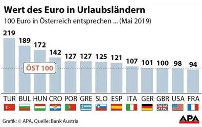100 ingyenes randevú Németországban