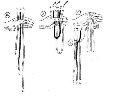 Drei unterschiedlich lange Seile auf gleiche Länge bringen