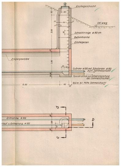 Ausbauzeichnung des Stollens im Hillmicketal. Das Wasserauf-kommen des ca. 35 m langen Stollens wurde seit 1960 genutzt. Die Außerbetriebnahme erfolgte 2011 aufgrund nachlassender Wasser-qualität. (WBVH)