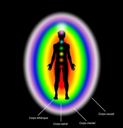 les énergies du corps invisible