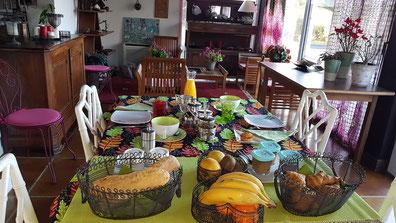 pour bien commencer la journée, rien de tel qu'un bon petit déjeuner sous forme de mini buffet