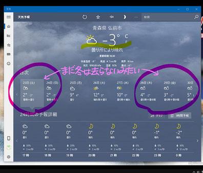 23日17時ころの天気予報画面